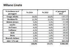 statistica pax 2013-14 02