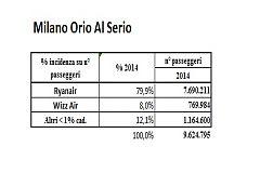 statistica pax 2013-14 03