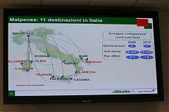 Malpensa Alitalia e AirOne... Il ritorno